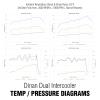Dinan Performance Intercooler -BMW M2 Coupe 2017-2016