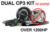 IND CP3 Kits